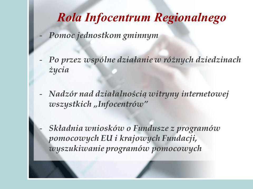 Rola Infocentrum Regionalnego - Pomoc jednostkom gminnym - Po przez wspólne działanie w różnych dziedzinach życia - Nadzór nad działalnością witryny internetowej wszystkich Infocentrów - Składnia wniosków o Fundusze z programów pomocowych EU i krajowych Fundacji, wyszukiwanie programów pomocowych