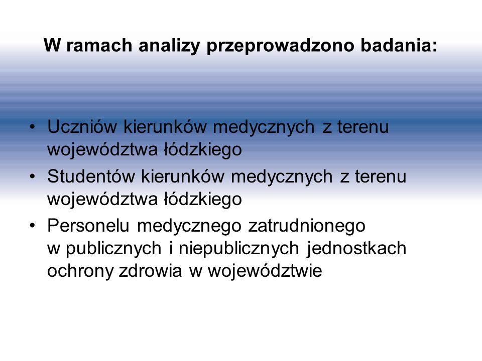 W ramach analizy przeprowadzono badania: Uczniów kierunków medycznych z terenu województwa łódzkiego Studentów kierunków medycznych z terenu województ