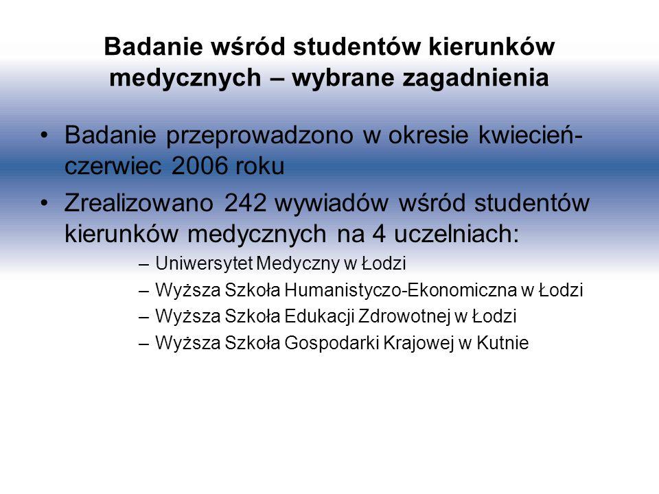 Badanie wśród studentów kierunków medycznych – wybrane zagadnienia Badanie przeprowadzono w okresie kwiecień- czerwiec 2006 roku Zrealizowano 242 wywi