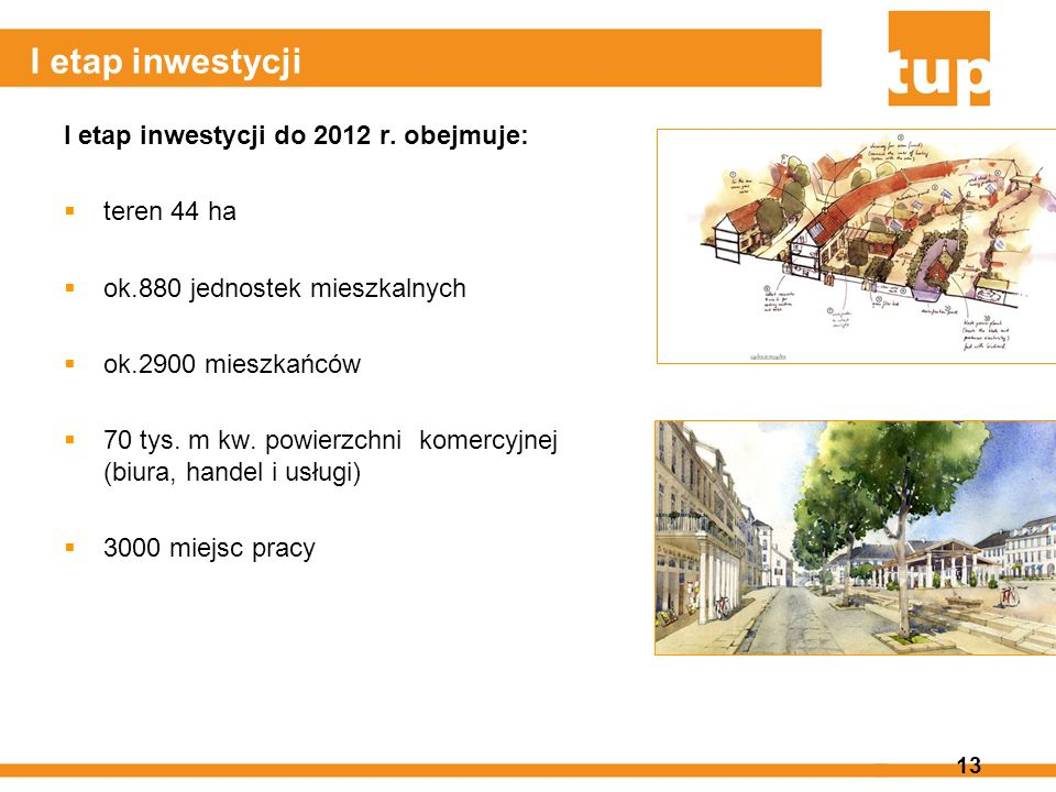 13 I etap inwestycji I etap inwestycji do 2012 r. obejmuje: teren 44 ha ok.880 jednostek mieszkalnych ok.2900 mieszkańców 70 tys. m kw. powierzchni ko