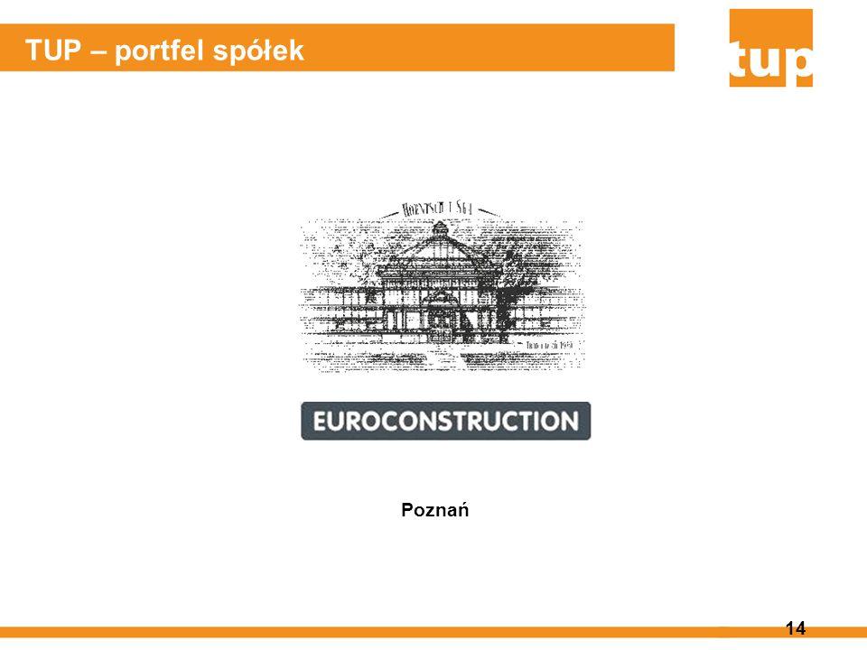 14 TUP – portfel spółek Poznań