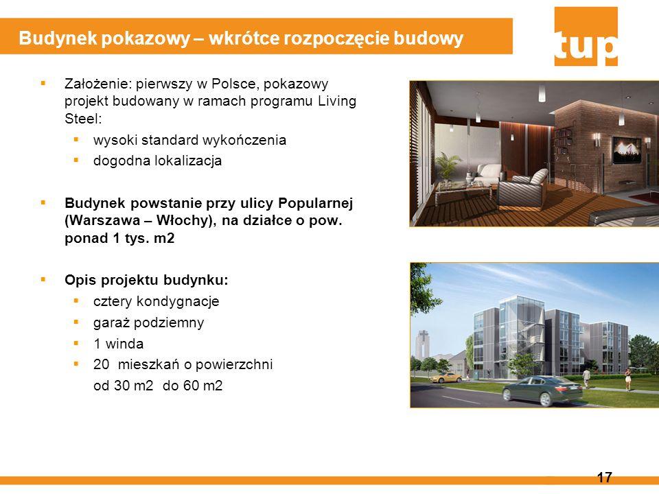 17 Budynek pokazowy – wkrótce rozpoczęcie budowy Założenie: pierwszy w Polsce, pokazowy projekt budowany w ramach programu Living Steel: wysoki standa