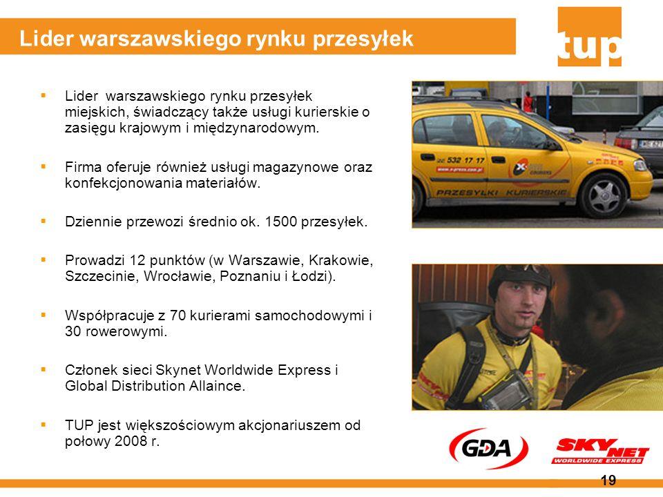 19 Lider warszawskiego rynku przesyłek Lider warszawskiego rynku przesyłek miejskich, świadczący także usługi kurierskie o zasięgu krajowym i międzyna