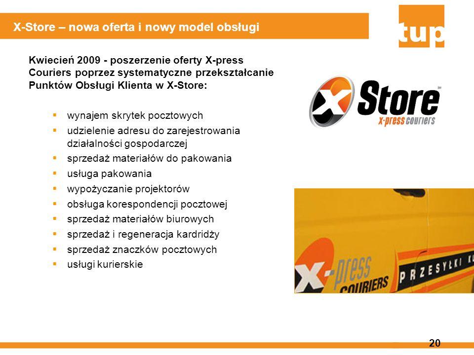 20 X-Store – nowa oferta i nowy model obsługi Kwiecień 2009 - poszerzenie oferty X-press Couriers poprzez systematyczne przekształcanie Punktów Obsług