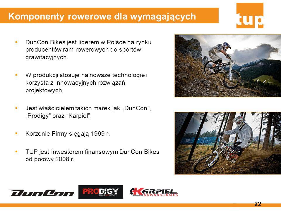 22 Komponenty rowerowe dla wymagających DunCon Bikes jest liderem w Polsce na rynku producentów ram rowerowych do sportów grawitacyjnych. W produkcji