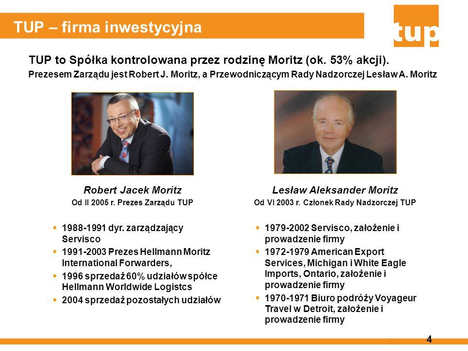 4 TUP – firma inwestycyjna TUP to Spółka kontrolowana przez rodzinę Moritz (ok. 53% akcji). Prezesem Zarządu jest Robert J. Moritz, a Przewodniczącym