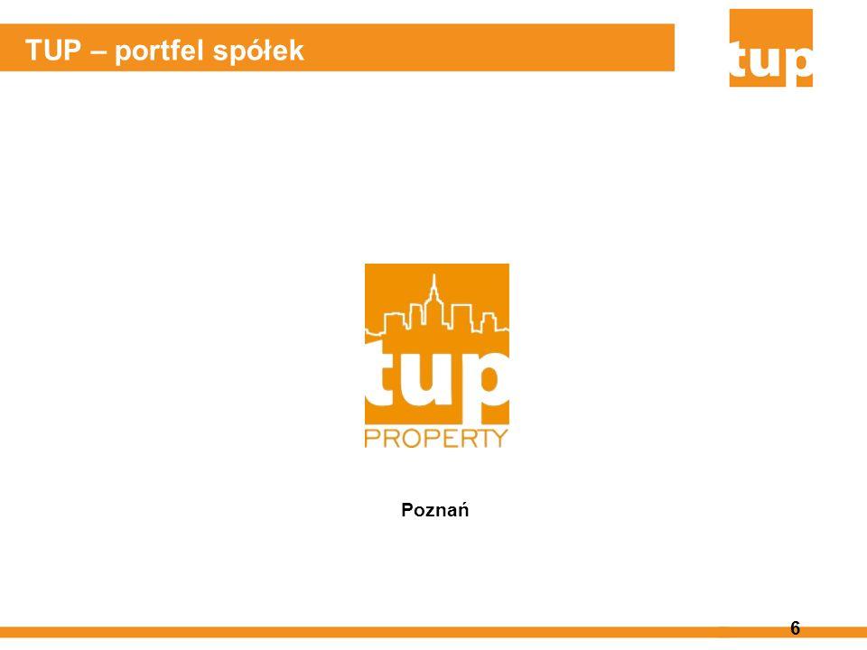 6 TUP – portfel spółek Poznań