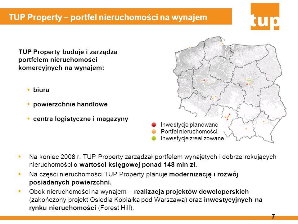 7 TUP Property – portfel nieruchomości na wynajem Na koniec 2008 r. TUP Property zarządzał portfelem wynajętych i dobrze rokujących nieruchomości o wa