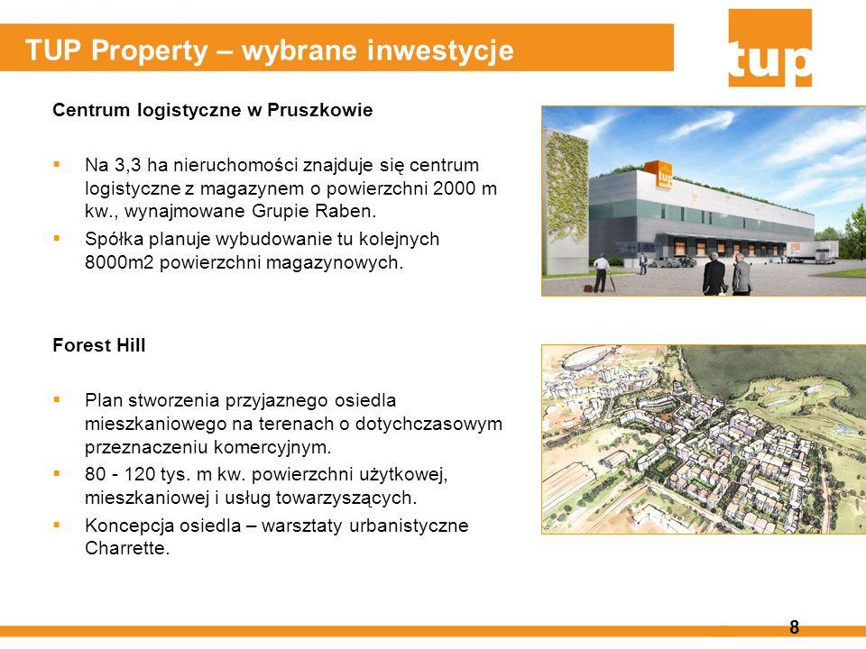 8 TUP Property – wybrane inwestycje Centrum logistyczne w Pruszkowie Na 3,3 ha nieruchomości znajduje się centrum logistyczne z magazynem o powierzchn