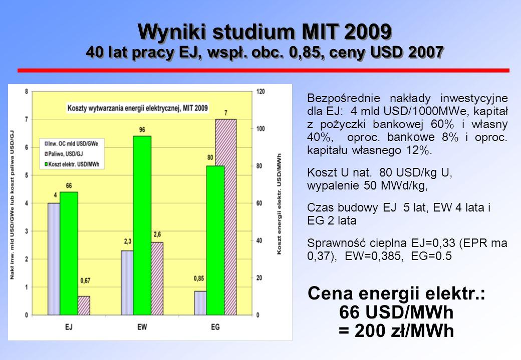 Podobno wiatr jest za darmo – ale Duńczycy płacą za elektryczność najwięcej w Unii Europejskiej...