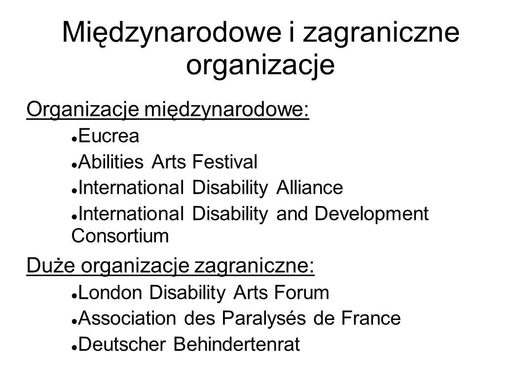 Międzynarodowe i zagraniczne organizacje Organizacje międzynarodowe: Eucrea Abilities Arts Festival International Disability Alliance International Di
