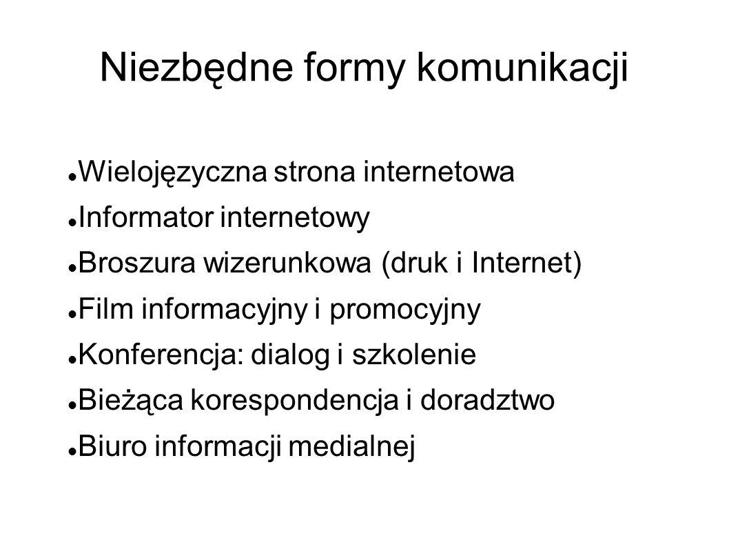 Niezbędne formy komunikacji Wielojęzyczna strona internetowa Informator internetowy Broszura wizerunkowa (druk i Internet) Film informacyjny i promocy