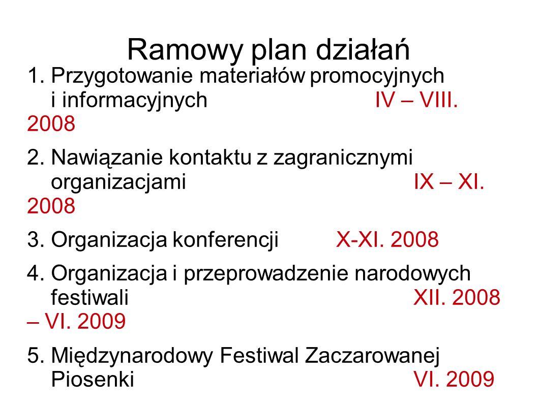 Ramowy plan działań 1. Przygotowanie materiałów promocyjnych i informacyjnych IV – VIII. 2008 2. Nawiązanie kontaktu z zagranicznymi organizacjami IX