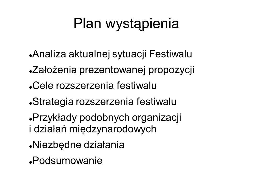 Plan wystąpienia Analiza aktualnej sytuacji Festiwalu Założenia prezentowanej propozycji Cele rozszerzenia festiwalu Strategia rozszerzenia festiwalu