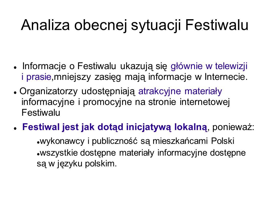 Analiza obecnej sytuacji Festiwalu Informacje o Festiwalu ukazują się głównie w telewizji i prasie,mniejszy zasięg mają informacje w Internecie. Organ