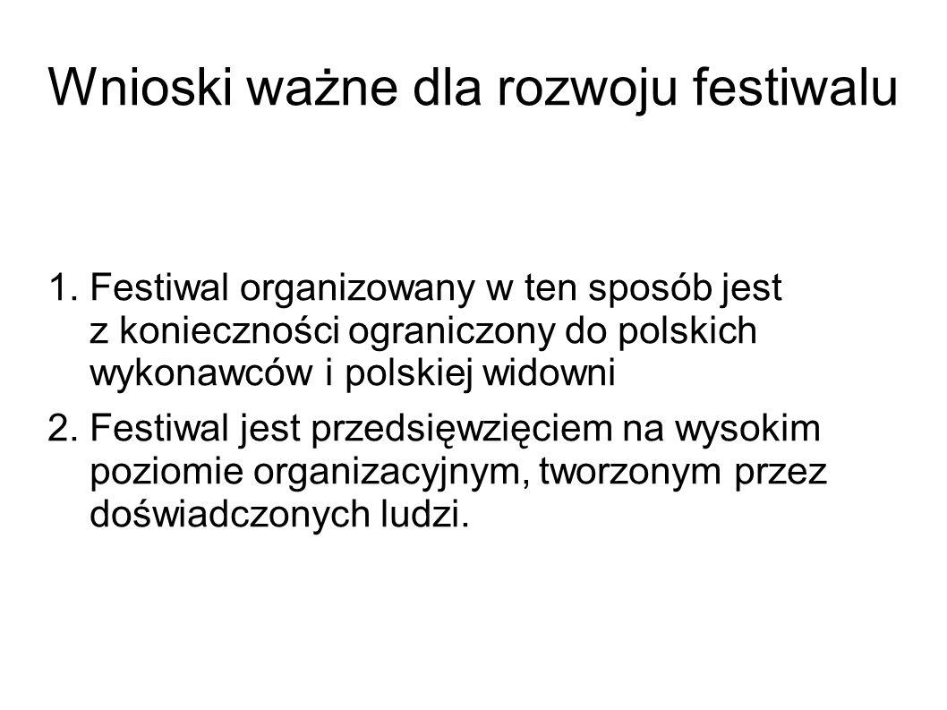 Wnioski ważne dla rozwoju festiwalu 1. Festiwal organizowany w ten sposób jest z konieczności ograniczony do polskich wykonawców i polskiej widowni 2.