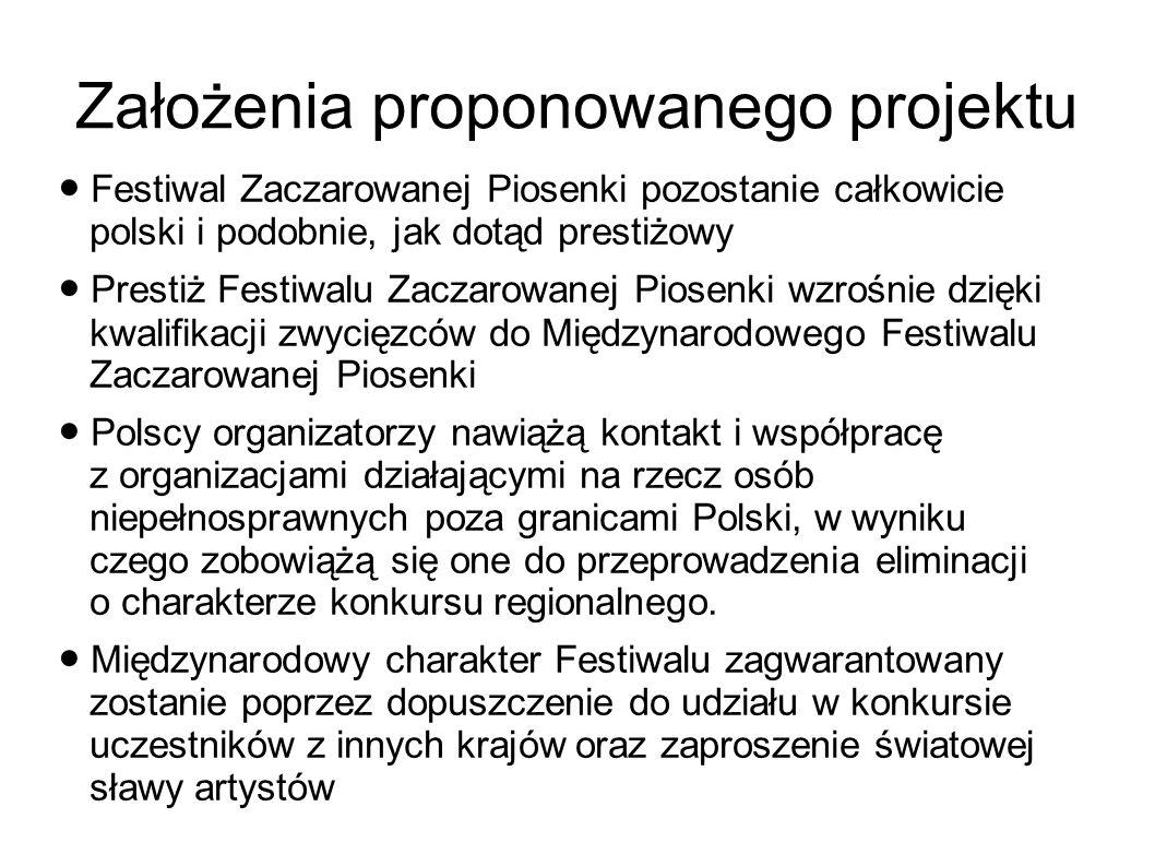 Założenia proponowanego projektu Festiwal Zaczarowanej Piosenki pozostanie całkowicie polski i podobnie, jak dotąd prestiżowy Prestiż Festiwalu Zaczar