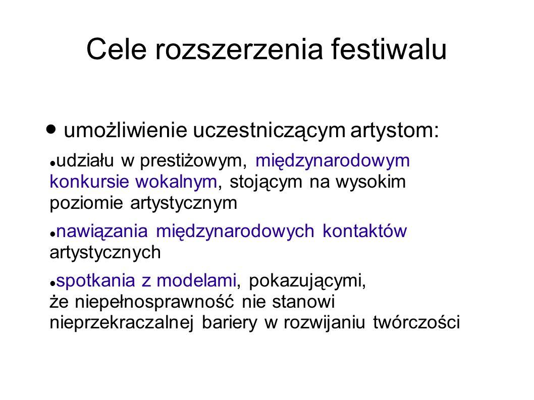 Cele rozszerzenia festiwalu udowodnienie społeczeństwu międzynarodowemu, że niepełnosprawność nie obniża wartości człowieka i nie wyklucza ani możliwości twórczego udziału w życiu społeczności, ani otwartości na świat promocja Polski na arenie międzynarodowej jako kraju, w którym aktywnie pracuje się w celu pełnej integracji społecznej osób dotkniętych niepełnosprawnością
