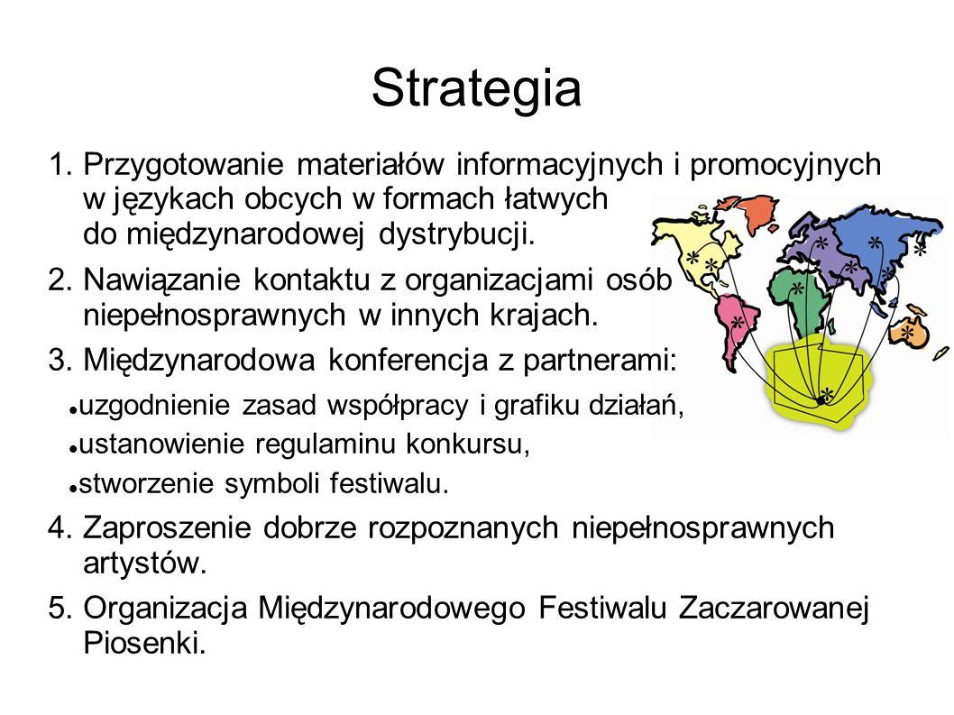 Strategia 1. Przygotowanie materiałów informacyjnych i promocyjnych w językach obcych w formach łatwych do międzynarodowej dystrybucji. 2. Nawiązanie
