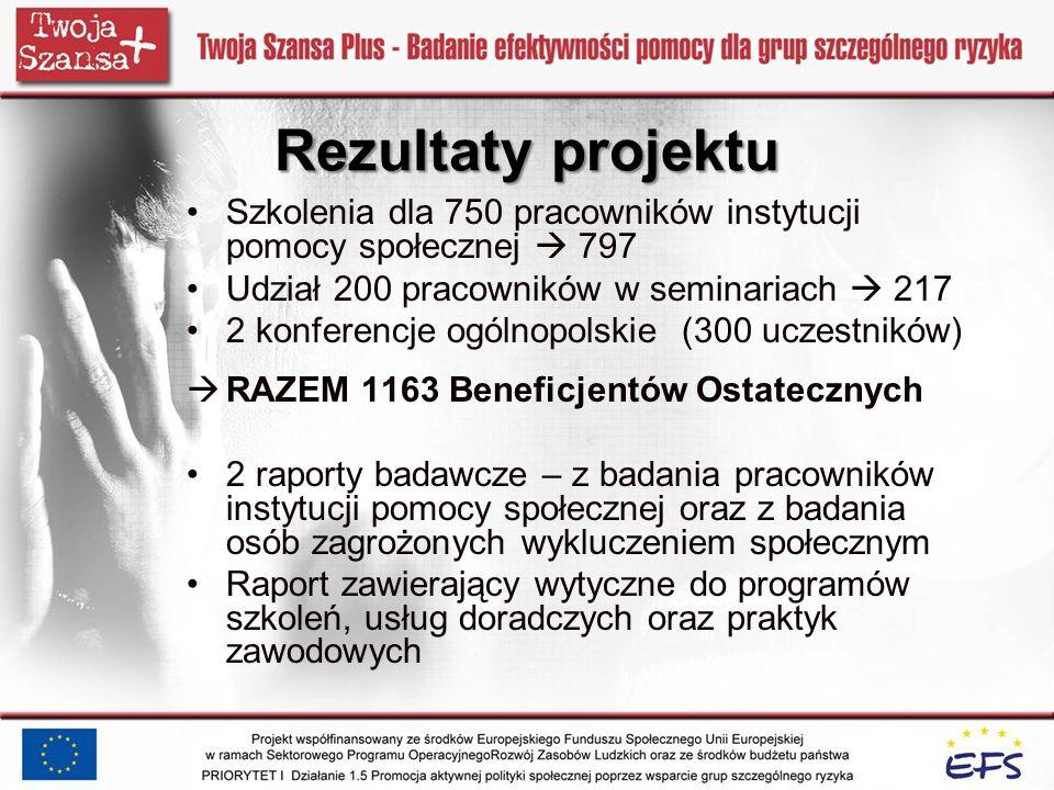 Rezultaty projektu Szkolenia dla 750 pracowników instytucji pomocy społecznej 797 Udział 200 pracowników w seminariach 217 2 konferencje ogólnopolskie