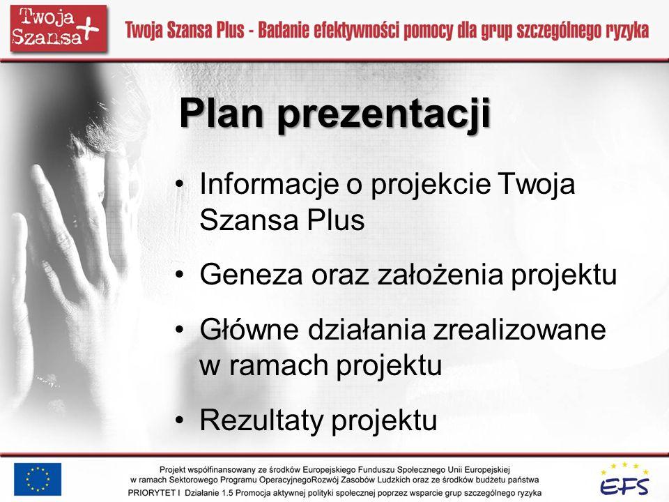 Plan prezentacji Informacje o projekcie Twoja Szansa Plus Geneza oraz założenia projektu Główne działania zrealizowane w ramach projektu Rezultaty pro