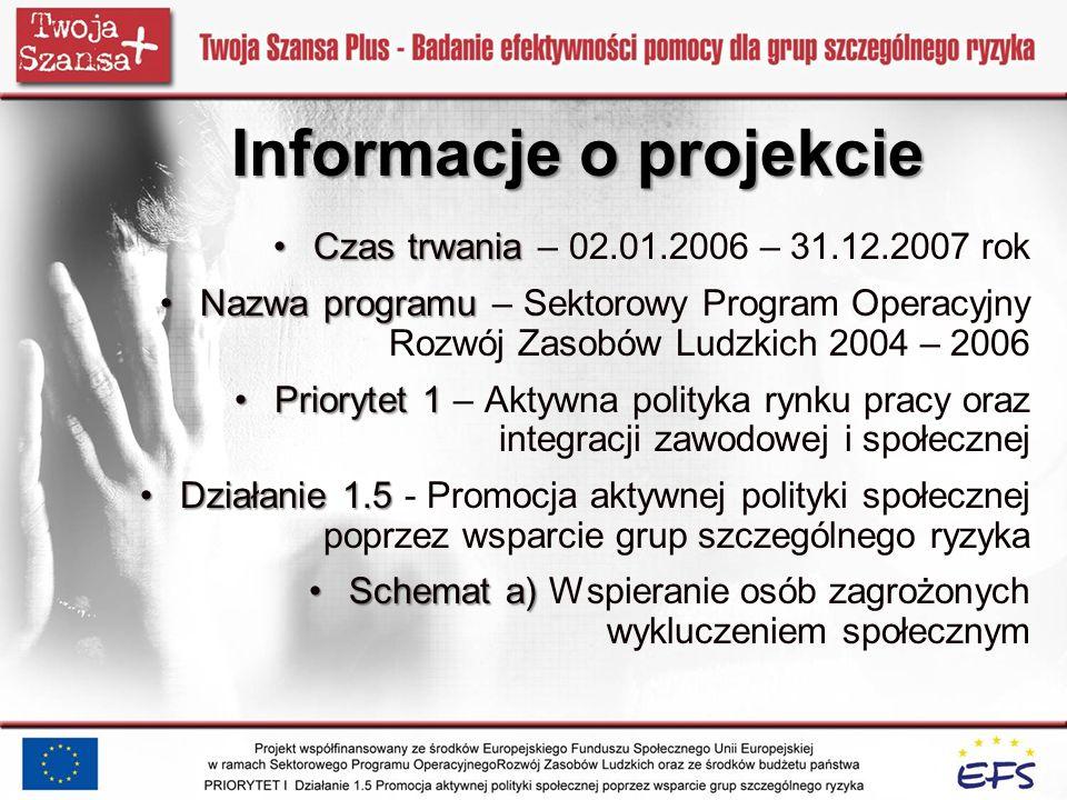 Informacje o projekcie Czas trwaniaCzas trwania – 02.01.2006 – 31.12.2007 rok Nazwa programuNazwa programu – Sektorowy Program Operacyjny Rozwój Zasob