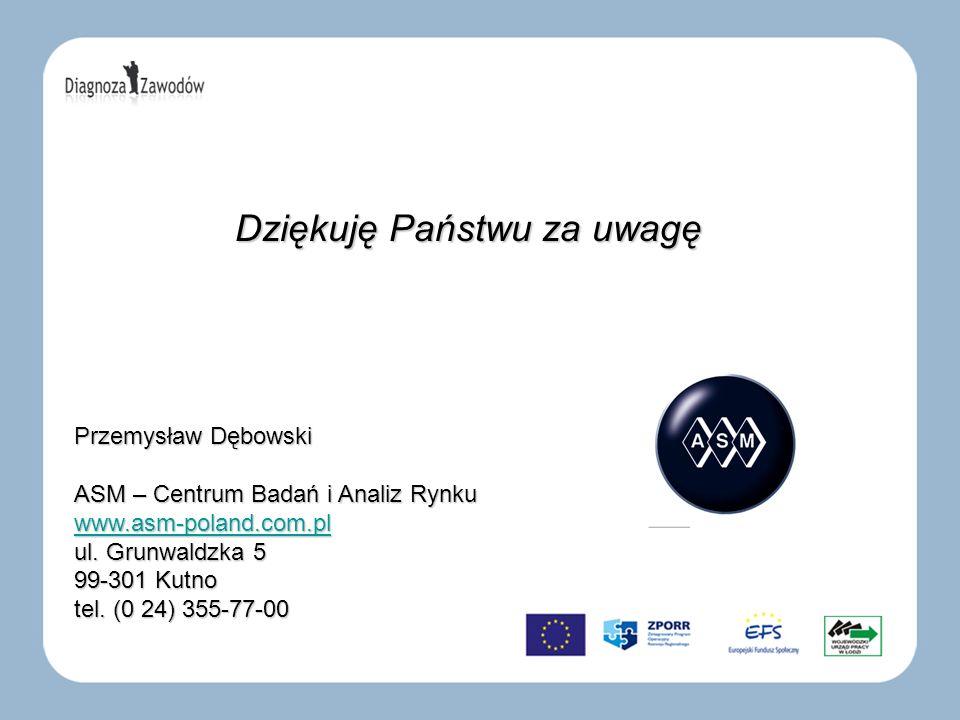 Dziękuję Państwu za uwagę Przemysław Dębowski ASM – Centrum Badań i Analiz Rynku www.asm-poland.com.pl ul. Grunwaldzka 5 99-301 Kutno tel. (0 24) 355-