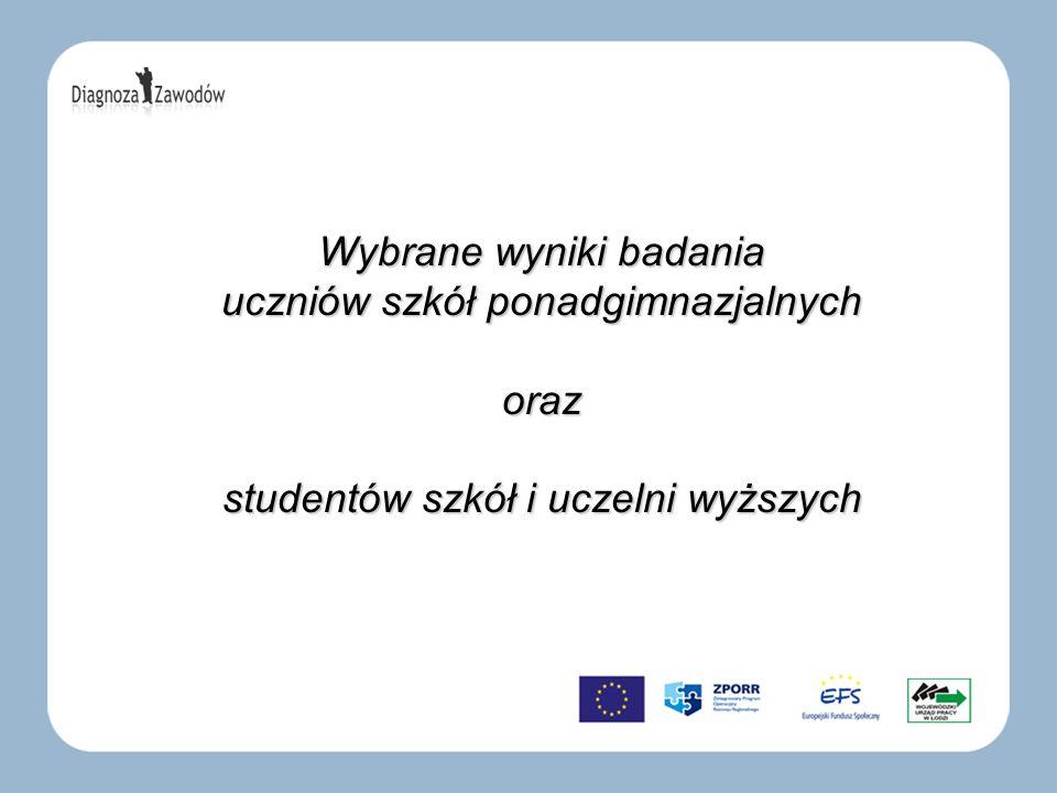 Wybrane wyniki badania uczniów szkół ponadgimnazjalnych oraz studentów szkół i uczelni wyższych