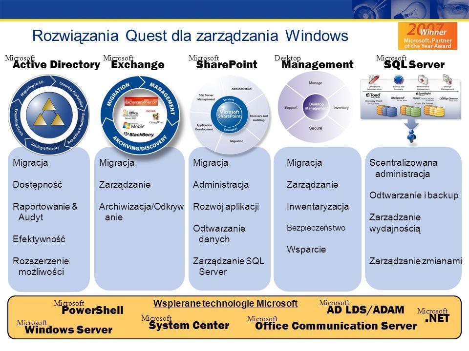 Copyright © 2006 Quest Software Zarządzanie bezpieczeństwem w Windows Serwer 2008 http://wm.quest.com http://www.quest-pol.com.pl