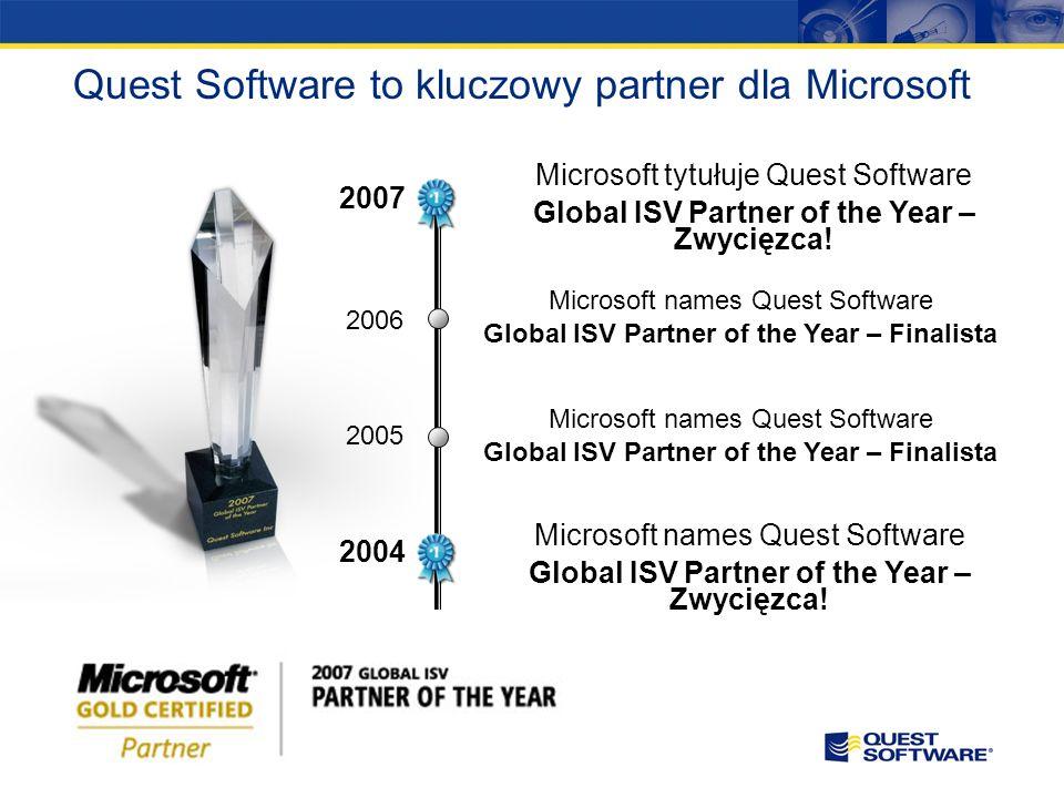 Wiodąca jakość produktów Quest Mamy ponad 30 patentów lub wniosków patentowych związanych z naszymi rozwiązaniami z zakresu Windows Management Otrzyma