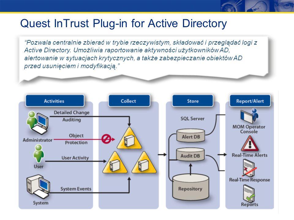 Quest InTrust / InTrust Plug-in for File Access Kolekcjonowanie, przechowywanie oraz raportowanie logów w trybie rzeczywistym z całej infrastruktury M