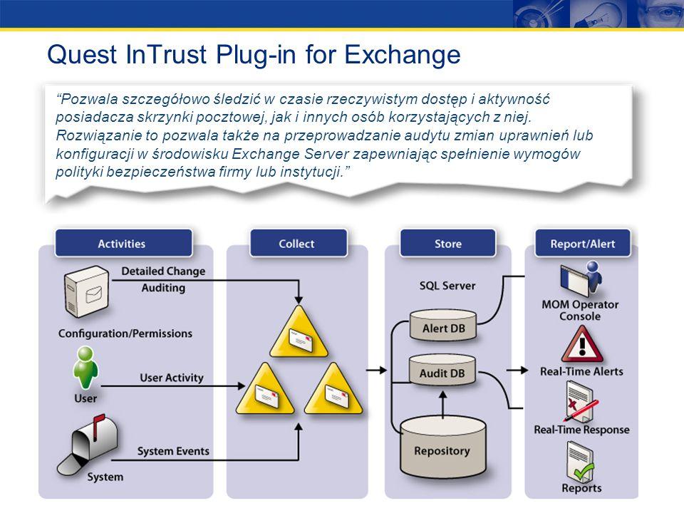 Quest InTrust Plug-in for Active Directory Pozwala centralnie zbierać w trybie rzeczywistym, składować i przeglądać logi z Active Directory. Umożliwia