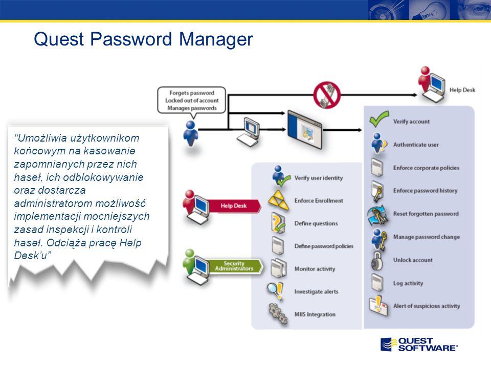 Quest InTrust Plug-in for Exchange Pozwala szczegółowo śledzić w czasie rzeczywistym dostęp i aktywność posiadacza skrzynki pocztowej, jak i innych os