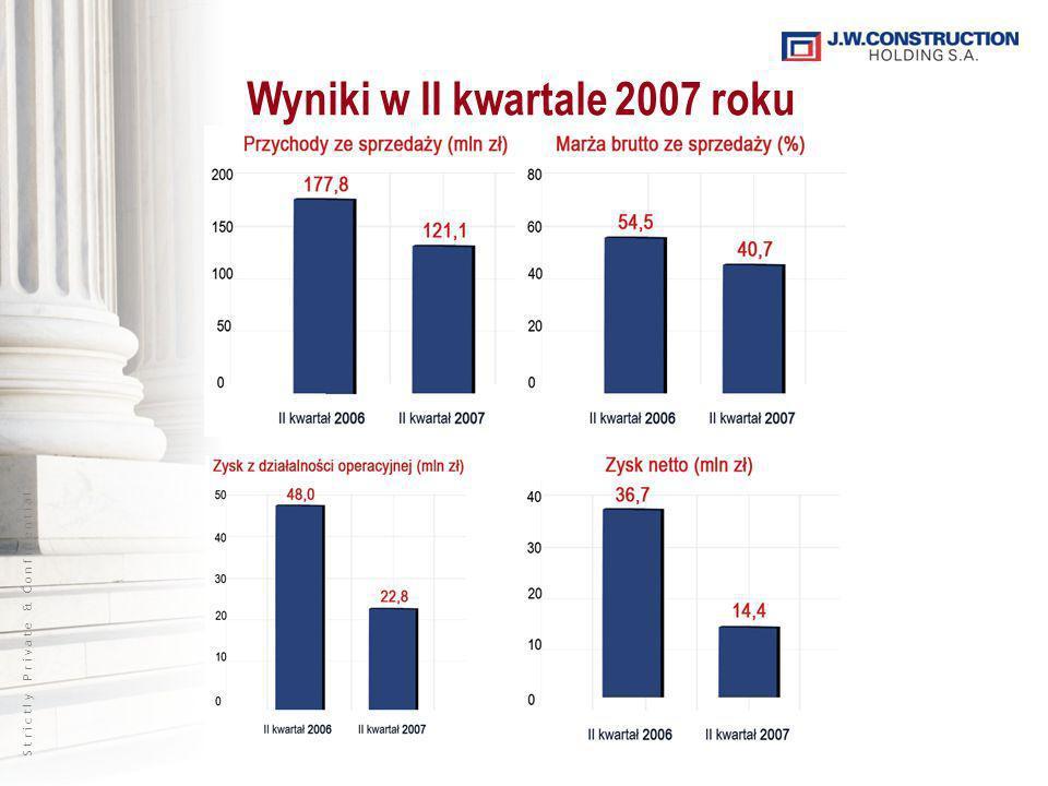 S t r i c t l y P r i v a t e & C o n f i d e n t i a l Wyniki w II kwartale 2007 roku
