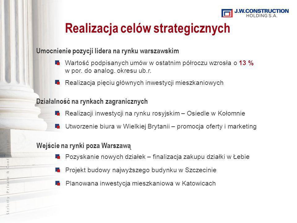S t r i c t l y P r i v a t e & C o n f i d e n t i a l Umocnienie pozycji lidera na rynku warszawskim Realizacja celów strategicznych Wartość podpisanych umów w ostatnim półroczu wzrosła o 13 % w por.