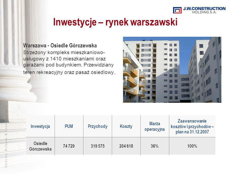 S t r i c t l y P r i v a t e & C o n f i d e n t i a l Warszawa - Osiedle Górczewska Strzeżony kompleks mieszkaniowo- usługowy z 1410 mieszkaniami oraz garażami pod budynkiem.