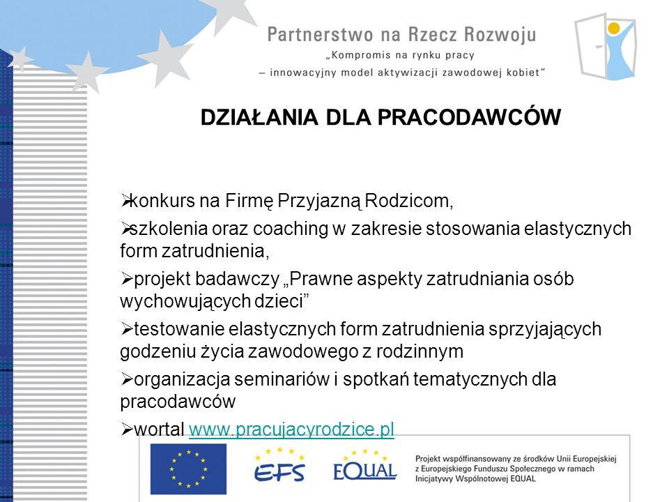 Development Partnership Compromise on labour market – innovative model of women professional reintegration ZAPROSZENIE NA SEMINARIA Kompromis na rynku pracy - wyzwania i najlepsze praktyki Dobre praktyki, które można zastosować w sytuacjach nieobecności (lub ograniczonej dyspozycyjności) pracownika spowodowanej rodzicielstwem (urlopy macierzyńskie, wychowawcze czy zdrowotne, ograniczenie zakresu prac w w/w sytuacjach itp.), a także innych form sprzyjających godzeniu pracy z życiem rodzinnym.