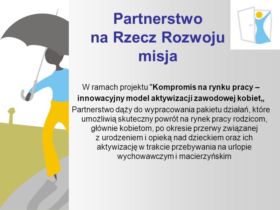 Obszary działania CEL 1: Wypracowanie modelowych rozwiązań w zakresie zapobiegania dezaktualizacji wiedzy i kwalifikacji rodziców podczas przerwy związanej z opieką nad dzieckiem CEL 2: Wypracowanie modelowych rozwiązań umożliwiających godzenie interesu pracodawcy z potrzebami osób wychowujących dzieci CEL 3: Wypracowanie innowacyjnych rozwiązań w zakresie opieki nad dzieckiem