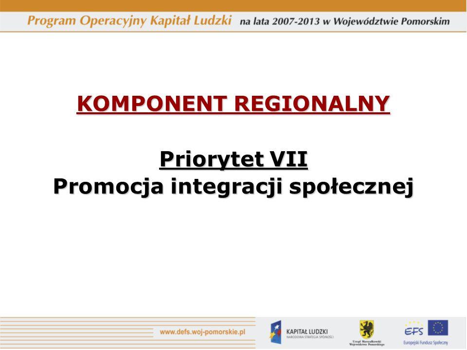 KOMPONENT REGIONALNY Priorytet VII Promocja integracji społecznej
