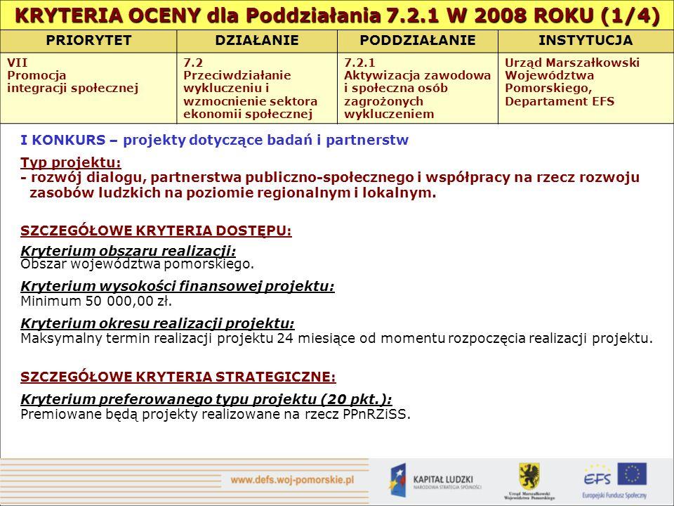 KRYTERIA OCENY dla Poddziałania 7.2.1 W 2008 ROKU (1/4) PRIORYTETDZIAŁANIEPODDZIAŁANIEINSTYTUCJA VII Promocja integracji społecznej 7.2 Przeciwdziałanie wykluczeniu i wzmocnienie sektora ekonomii społecznej 7.2.1 Aktywizacja zawodowa i społeczna osób zagrożonych wykluczeniem Urząd Marszałkowski Województwa Pomorskiego, Departament EFS I KONKURS – projekty dotyczące badań i partnerstw Typ projektu: - rozwój dialogu, partnerstwa publiczno-społecznego i współpracy na rzecz rozwoju zasobów ludzkich na poziomie regionalnym i lokalnym.
