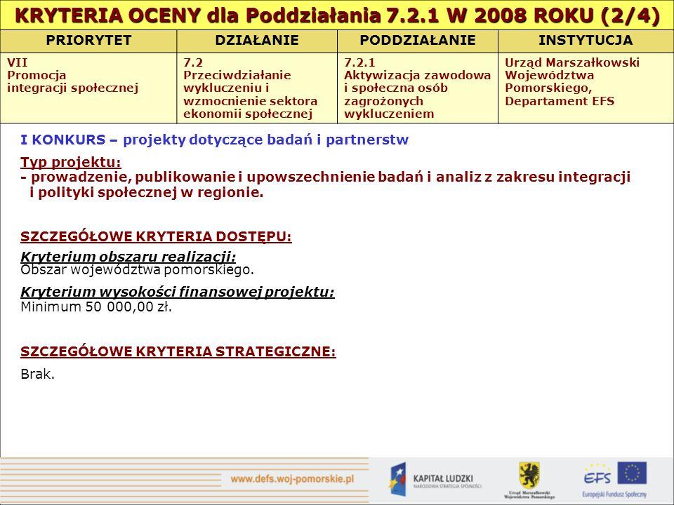 KRYTERIA OCENY dla Poddziałania 7.2.1 W 2008 ROKU (2/4) PRIORYTETDZIAŁANIEPODDZIAŁANIEINSTYTUCJA VII Promocja integracji społecznej 7.2 Przeciwdziałanie wykluczeniu i wzmocnienie sektora ekonomii społecznej 7.2.1 Aktywizacja zawodowa i społeczna osób zagrożonych wykluczeniem Urząd Marszałkowski Województwa Pomorskiego, Departament EFS I KONKURS – projekty dotyczące badań i partnerstw Typ projektu: - prowadzenie, publikowanie i upowszechnienie badań i analiz z zakresu integracji i polityki społecznej w regionie.