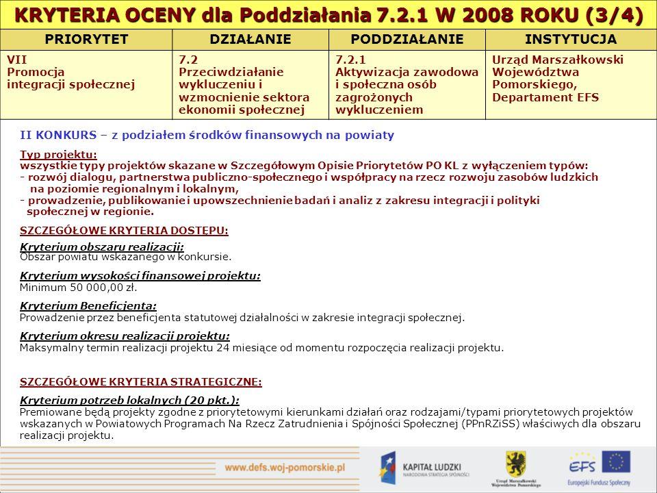 KRYTERIA OCENY dla Poddziałania 7.2.1 W 2008 ROKU (3/4) PRIORYTETDZIAŁANIEPODDZIAŁANIEINSTYTUCJA VII Promocja integracji społecznej 7.2 Przeciwdziałanie wykluczeniu i wzmocnienie sektora ekonomii społecznej 7.2.1 Aktywizacja zawodowa i społeczna osób zagrożonych wykluczeniem Urząd Marszałkowski Województwa Pomorskiego, Departament EFS II KONKURS – z podziałem środków finansowych na powiaty Typ projektu: wszystkie typy projektów skazane w Szczegółowym Opisie Priorytetów PO KL z wyłączeniem typów: - rozwój dialogu, partnerstwa publiczno-społecznego i współpracy na rzecz rozwoju zasobów ludzkich na poziomie regionalnym i lokalnym, - prowadzenie, publikowanie i upowszechnienie badań i analiz z zakresu integracji i polityki społecznej w regionie.