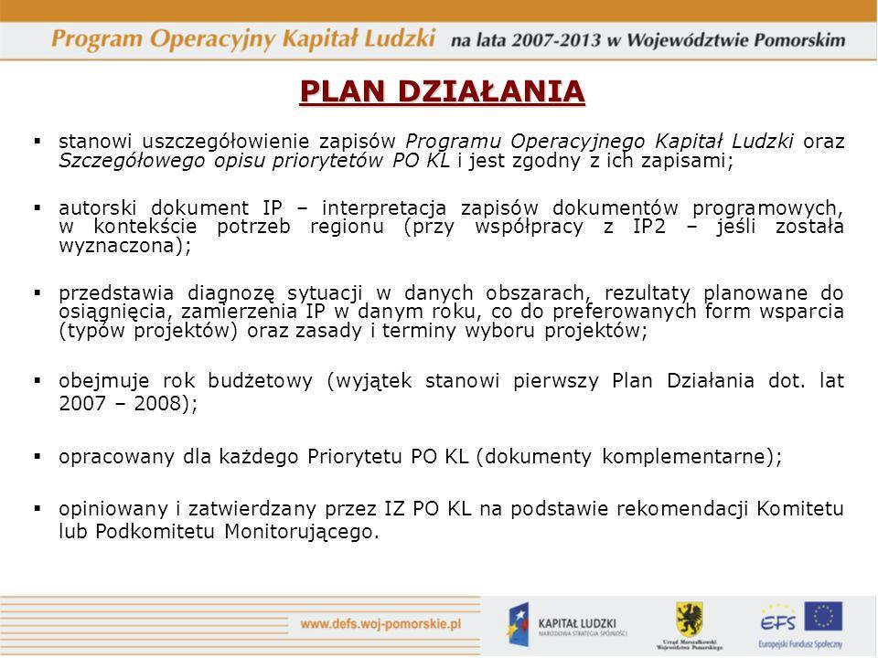 PLAN DZIAŁANIA stanowi uszczegółowienie zapisów Programu Operacyjnego Kapitał Ludzki oraz Szczegółowego opisu priorytetów PO KL i jest zgodny z ich zapisami; autorski dokument IP – interpretacja zapisów dokumentów programowych, w kontekście potrzeb regionu (przy współpracy z IP2 – jeśli została wyznaczona); przedstawia diagnozę sytuacji w danych obszarach, rezultaty planowane do osiągnięcia, zamierzenia IP w danym roku, co do preferowanych form wsparcia (typów projektów) oraz zasady i terminy wyboru projektów; obejmuje rok budżetowy (wyjątek stanowi pierwszy Plan Działania dot.