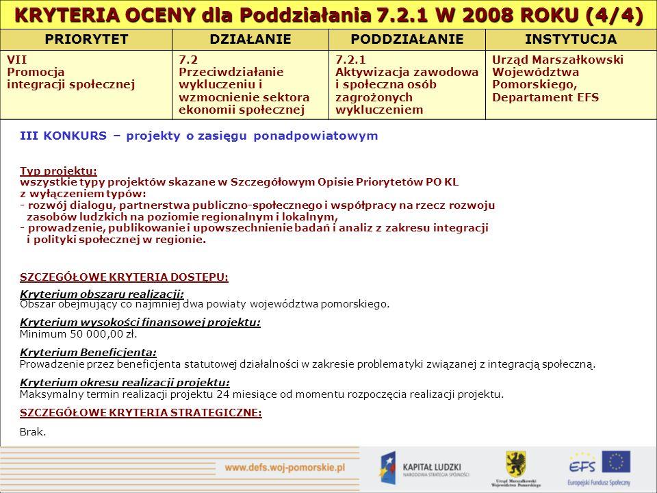 KRYTERIA OCENY dla Poddziałania 7.2.1 W 2008 ROKU (4/4) PRIORYTETDZIAŁANIEPODDZIAŁANIEINSTYTUCJA VII Promocja integracji społecznej 7.2 Przeciwdziałanie wykluczeniu i wzmocnienie sektora ekonomii społecznej 7.2.1 Aktywizacja zawodowa i społeczna osób zagrożonych wykluczeniem Urząd Marszałkowski Województwa Pomorskiego, Departament EFS III KONKURS – projekty o zasięgu ponadpowiatowym Typ projektu: wszystkie typy projektów skazane w Szczegółowym Opisie Priorytetów PO KL z wyłączeniem typów: - rozwój dialogu, partnerstwa publiczno-społecznego i współpracy na rzecz rozwoju zasobów ludzkich na poziomie regionalnym i lokalnym, - prowadzenie, publikowanie i upowszechnienie badań i analiz z zakresu integracji i polityki społecznej w regionie.