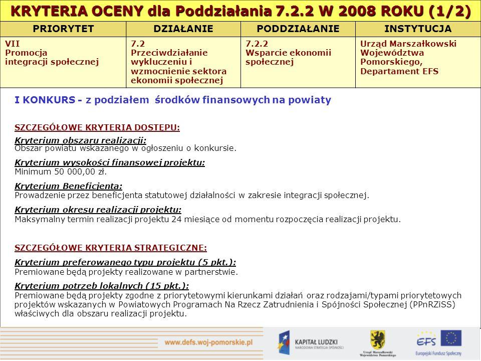 KRYTERIA OCENY dla Poddziałania 7.2.2 W 2008 ROKU (1/2) PRIORYTETDZIAŁANIEPODDZIAŁANIEINSTYTUCJA VII Promocja integracji społecznej 7.2 Przeciwdziałanie wykluczeniu i wzmocnienie sektora ekonomii społecznej 7.2.2 Wsparcie ekonomii społecznej Urząd Marszałkowski Województwa Pomorskiego, Departament EFS I KONKURS - z podziałem środków finansowych na powiaty SZCZEGÓŁOWE KRYTERIA DOSTĘPU: Kryterium obszaru realizacji: Obszar powiatu wskazanego w ogłoszeniu o konkursie.