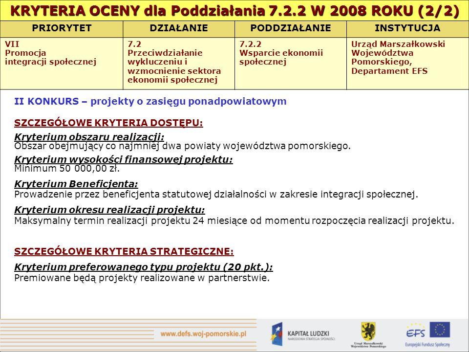 KRYTERIA OCENY dla Poddziałania 7.2.2 W 2008 ROKU (2/2) PRIORYTETDZIAŁANIEPODDZIAŁANIEINSTYTUCJA VII Promocja integracji społecznej 7.2 Przeciwdziałanie wykluczeniu i wzmocnienie sektora ekonomii społecznej 7.2.2 Wsparcie ekonomii społecznej Urząd Marszałkowski Województwa Pomorskiego, Departament EFS II KONKURS – projekty o zasięgu ponadpowiatowym SZCZEGÓŁOWE KRYTERIA DOSTĘPU: Kryterium obszaru realizacji: Obszar obejmujący co najmniej dwa powiaty województwa pomorskiego.