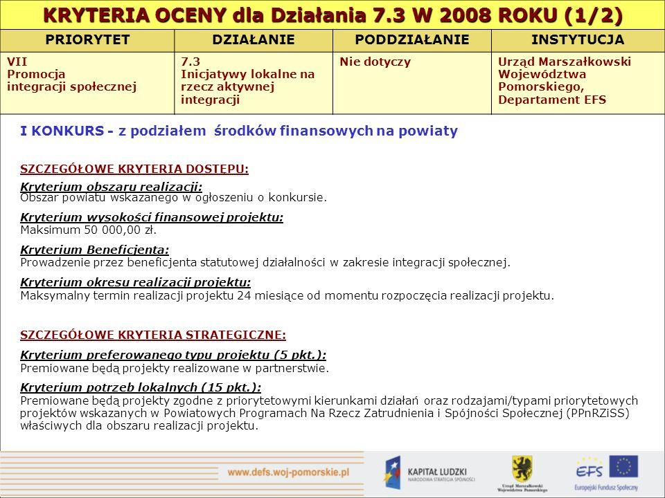 KRYTERIA OCENY dla Działania 7.3 W 2008 ROKU (1/2) PRIORYTETDZIAŁANIEPODDZIAŁANIEINSTYTUCJA VII Promocja integracji społecznej 7.3 Inicjatywy lokalne na rzecz aktywnej integracji Nie dotyczyUrząd Marszałkowski Województwa Pomorskiego, Departament EFS I KONKURS - z podziałem środków finansowych na powiaty SZCZEGÓŁOWE KRYTERIA DOSTĘPU: Kryterium obszaru realizacji: Obszar powiatu wskazanego w ogłoszeniu o konkursie.