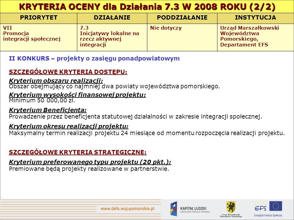 KRYTERIA OCENY dla Działania 7.3 W 2008 ROKU (2/2) PRIORYTETDZIAŁANIEPODDZIAŁANIEINSTYTUCJA VII Promocja integracji społecznej 7.3 Inicjatywy lokalne na rzecz aktywnej integracji Nie dotyczyUrząd Marszałkowski Województwa Pomorskiego, Departament EFS II KONKURS – projekty o zasięgu ponadpowiatowym SZCZEGÓŁOWE KRYTERIA DOSTĘPU: Kryterium obszaru realizacji: Obszar obejmujący co najmniej dwa powiaty województwa pomorskiego.