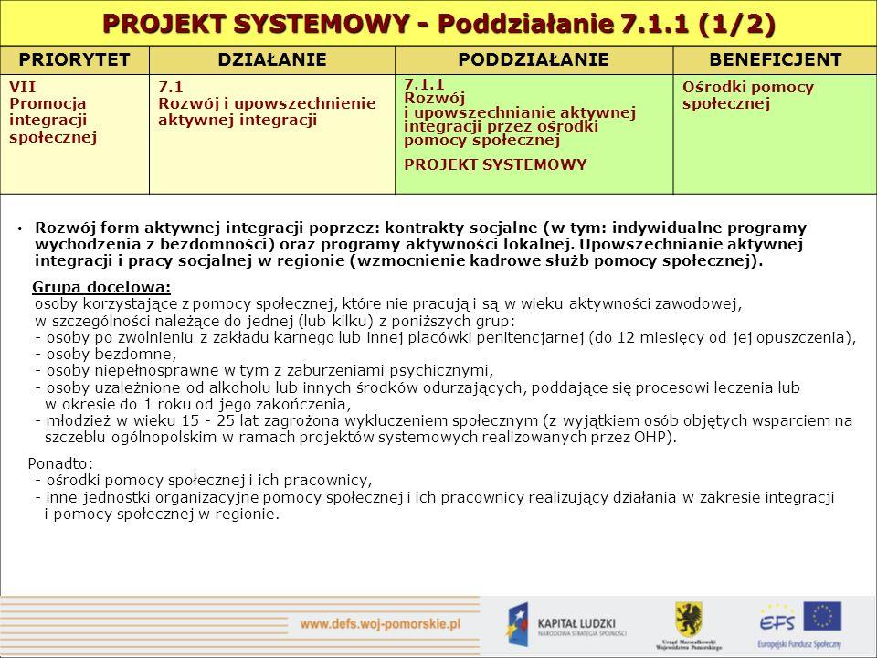 PRIORYTETDZIAŁANIE PODDZIAŁANIEBENEFICJENT VII Promocja integracji społecznej 7.1 Rozwój i upowszechnienie aktywnej integracji 7.1.1 Rozwój i upowszechnianie aktywnej integracji przez ośrodki pomocy społecznej PROJEKT SYSTEMOWY Ośrodki pomocy społecznej Rozwój form aktywnej integracji poprzez: kontrakty socjalne (w tym: indywidualne programy wychodzenia z bezdomności) oraz programy aktywności lokalnej.