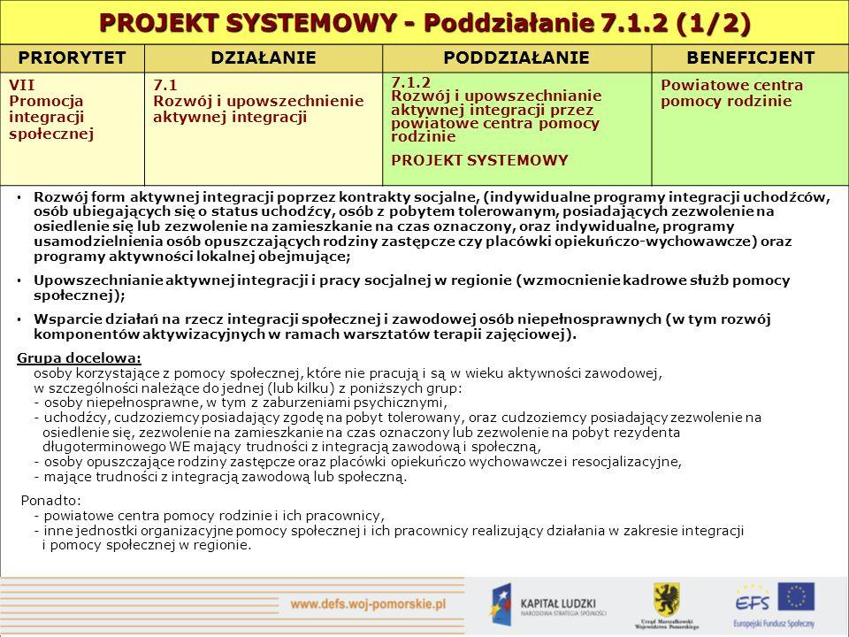 PRIORYTETDZIAŁANIE PODDZIAŁANIEBENEFICJENT VII Promocja integracji społecznej 7.1 Rozwój i upowszechnienie aktywnej integracji 7.1.2 Rozwój i upowszechnianie aktywnej integracji przez powiatowe centra pomocy rodzinie PROJEKT SYSTEMOWY Powiatowe centra pomocy rodzinie Rozwój form aktywnej integracji poprzez kontrakty socjalne, (indywidualne programy integracji uchodźców, osób ubiegających się o status uchodźcy, osób z pobytem tolerowanym, posiadających zezwolenie na osiedlenie się lub zezwolenie na zamieszkanie na czas oznaczony, oraz indywidualne, programy usamodzielnienia osób opuszczających rodziny zastępcze czy placówki opiekuńczo-wychowawcze) oraz programy aktywności lokalnej obejmujące; Upowszechnianie aktywnej integracji i pracy socjalnej w regionie (wzmocnienie kadrowe służb pomocy społecznej); Wsparcie działań na rzecz integracji społecznej i zawodowej osób niepełnosprawnych (w tym rozwój komponentów aktywizacyjnych w ramach warsztatów terapii zajęciowej).